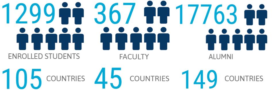 CEU students faculty alumni 2020-21