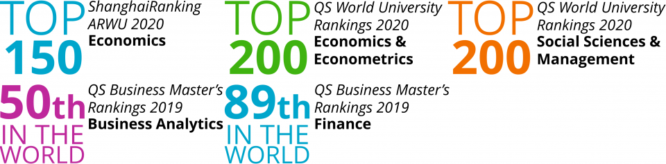 CEU Economics Business Shanghai Ranking ARWU QS economics econometrics management analytics finance